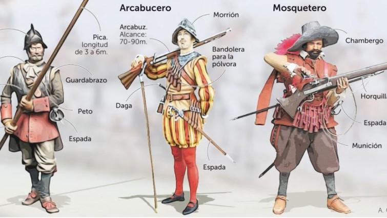 Arcabuz y Mosquete