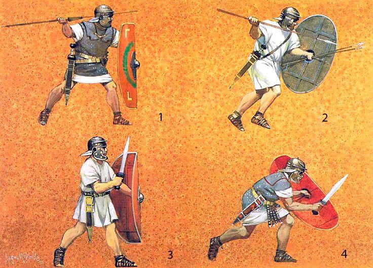 Posiciones de combate del soldado romano